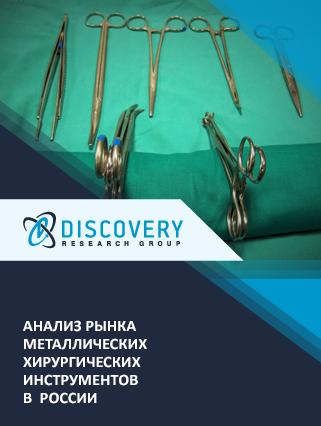 Анализ рынка металлических хирургических инструментов в России (с базой импорта-экспорта)