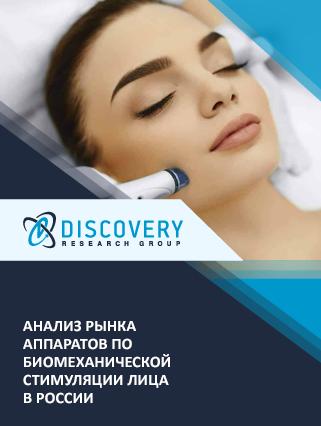 Анализ рынка аппаратов по биомеханической стимуляции лица в России (с базой импорта-экспорта)