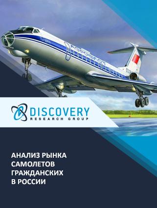 Маркетинговое исследование - Анализ рынка самолетов гражданских в России