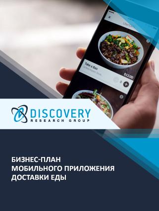 Бизнес-план мобильного приложения доставки еды
