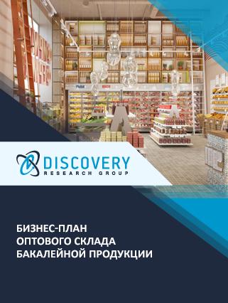 Бизнес-план оптового склада бакалейной продукции