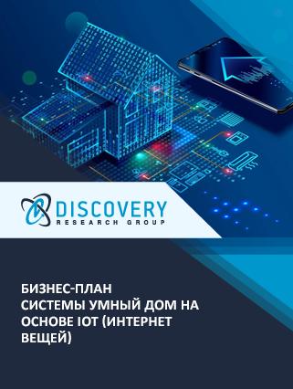 Бизнес-план системы умный дом на основе iot (интернет вещей)