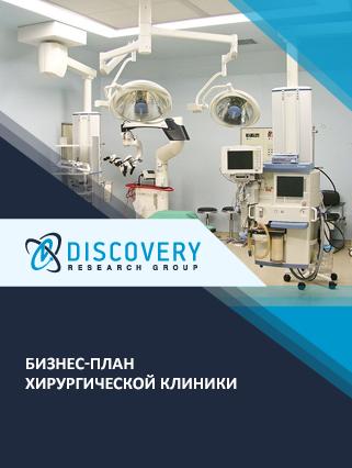 Бизнес-план хирургической клиники