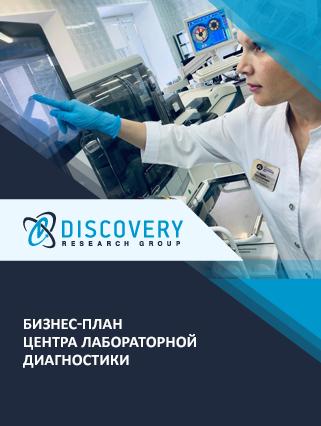 Бизнес-план центра лабораторной диагностики