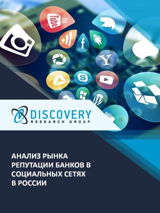 Анализ репутации банков в социальных сетях в России