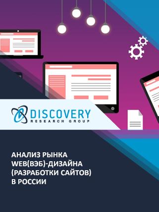 Анализ рынка WEB(вэб)-дизайна (разработки сайтов) в России