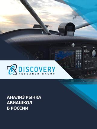 Анализ рынка авиашкол в России