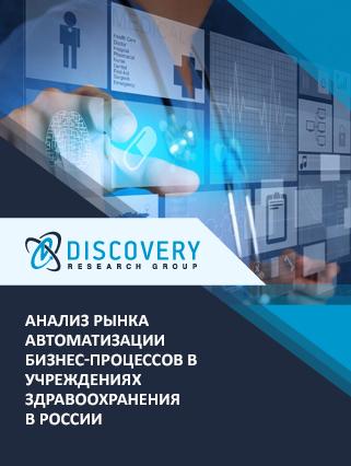 Анализ рынка автоматизации бизнес-процессов в учреждениях здравоохранения в России