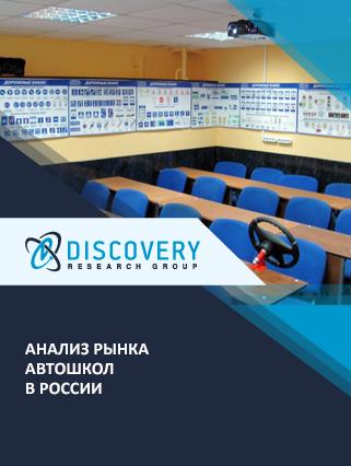Маркетинговое исследование - Анализ рынка автошкол в России