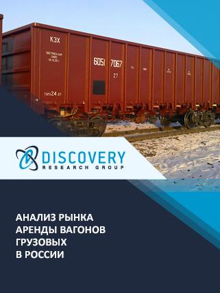 Маркетинговое исследование - Анализ рынка аренды вагонов грузовых в России