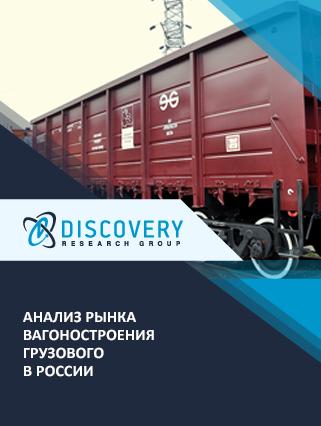 Маркетинговое исследование - Анализ рынка вагоностроения грузового в России