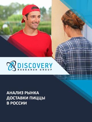 Маркетинговое исследование - Анализ рынка доставки пиццы в России
