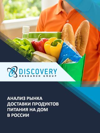 Маркетинговое исследование - Анализ рынка доставки продуктов питания на дом в России