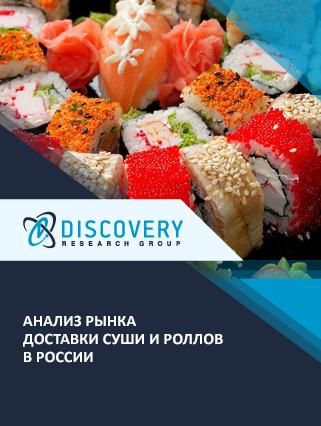 Маркетинговое исследование - Анализ рынка доставки суши и роллов в России