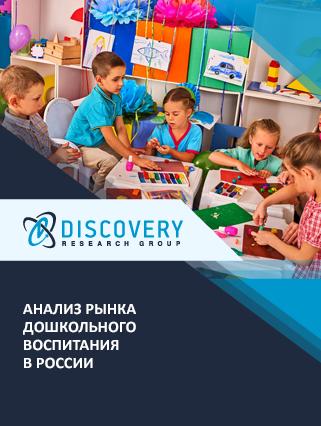 Анализ рынка дошкольного воспитания в России