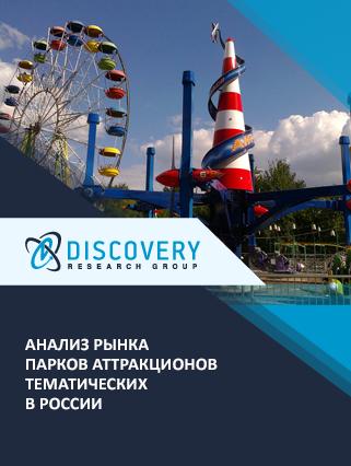 Маркетинговое исследование - Анализ рынка парков аттракционов тематических в России