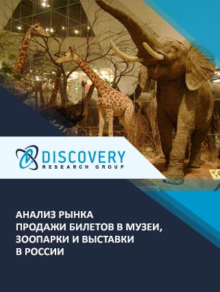 Маркетинговое исследование - Анализ рынка продажи билетов в музеи, зоопарки и выставки в России