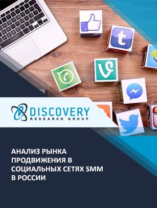 Анализ рынка продвижения в социальных сетях SMM в России