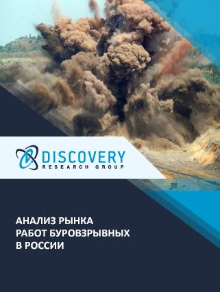 Анализ рынка работ буровзрывных в России