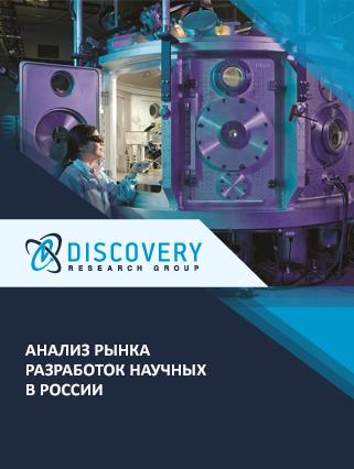 Анализ рынка разработок научных в России