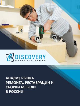 Анализ рынка ремонта, реставрации и сборки мебели в России