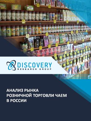 Маркетинговое исследование - Анализ рынка розничной торговли чаем в России