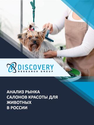 Маркетинговое исследование - Анализ рынка салонов красоты для животных в России