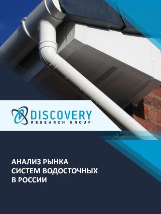 Анализ рынка систем водосточных в России