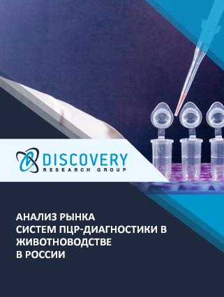 Маркетинговое исследование - Анализ рынка систем ПЦР-диагностики в животноводстве в России