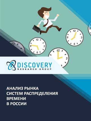 Анализ рынка систем распределения времени в России