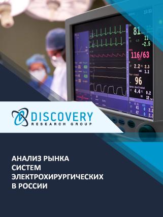 Анализ рынка систем электрохирургических в России