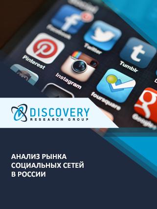 Анализ рынка социальных сетей в России
