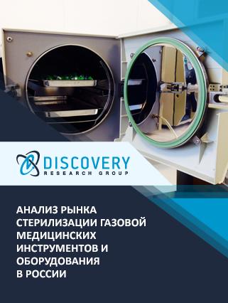 Маркетинговое исследование - Анализ рынка стерилизации газовой медицинских инструментов и оборудования в России