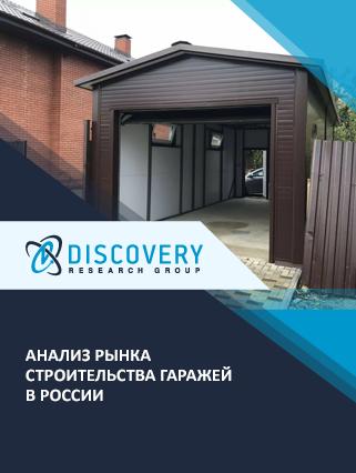 Анализ рынка строительства гаражей в России
