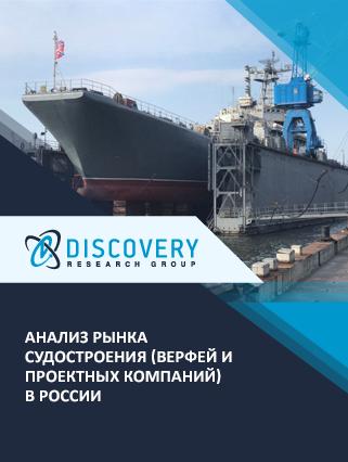 Анализ рынка судостроения (верфей и проектных компаний) в России