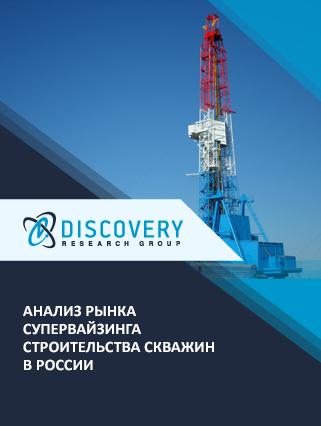 Анализ рынка супервайзинга строительства скважин в России