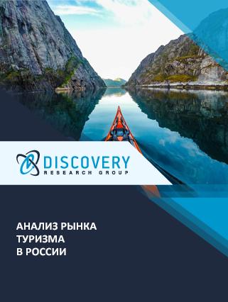Маркетинговое исследование - Анализ рынка туризма в России