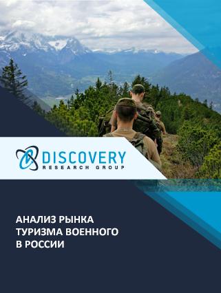 Маркетинговое исследование - Анализ рынка туризма военного в России