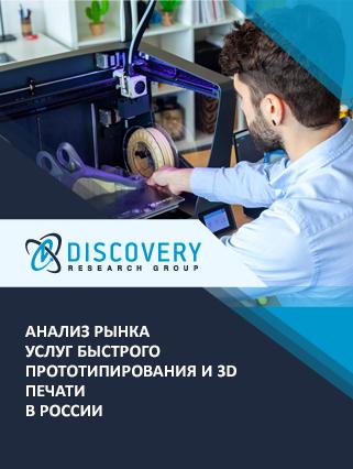Анализ рынка услуг быстрого прототипирования и 3D печати в России