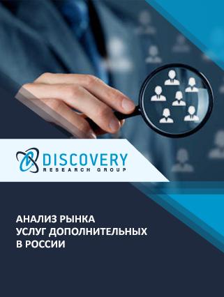 Маркетинговое исследование - Анализ рынка услуг дополнительных в России