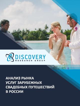 Маркетинговое исследование - Анализ рынка услуг зарубежных свадебных путешествий в России