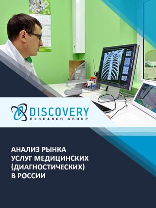 Маркетинговое исследование - Анализ рынка услуг медицинских (диагностических) в России