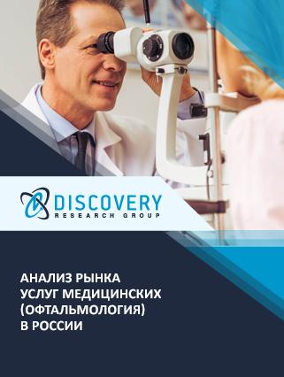 Маркетинговое исследование - Анализ рынка услуг медицинских (офтальмология) в России
