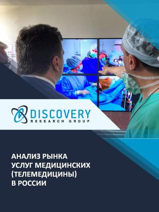 Маркетинговое исследование - Анализ рынка услуг медицинских (телемедицины) в России