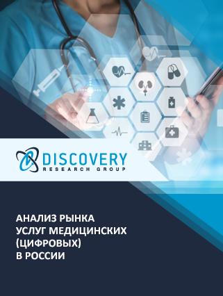 Маркетинговое исследование - Анализ рынка услуг медицинских (цифровых) в России
