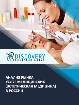 Маркетинговое исследование - Анализ рынка услуг медицинских (эстетическая медицина) в России