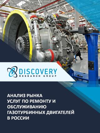Маркетинговое исследование - Анализ рынка услуг по ремонту и обслуживанию газотурбинных двигателей в России