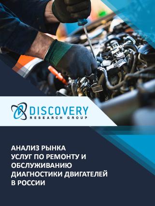 Анализ рынка услуг по ремонту и обслуживанию диагностики двигателей в России