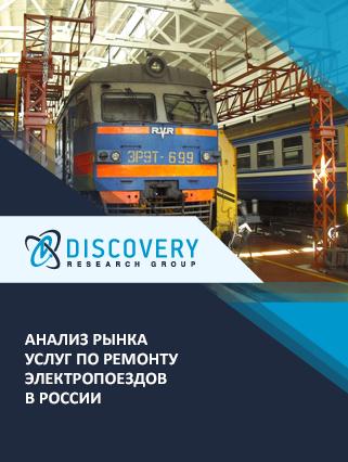 Маркетинговое исследование - Анализ рынка услуг по ремонту электропоездов в России