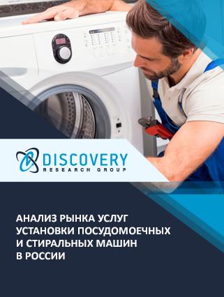 Маркетинговое исследование - Анализ рынка услуг установки посудомоечных и стиральных машин в России